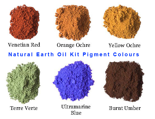 How To Make Natural Pigments For Painting